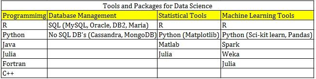 Data Science – ebsguide